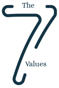 The 7 value
