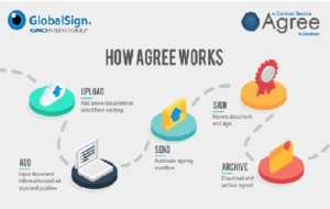 GMOSign-How agree