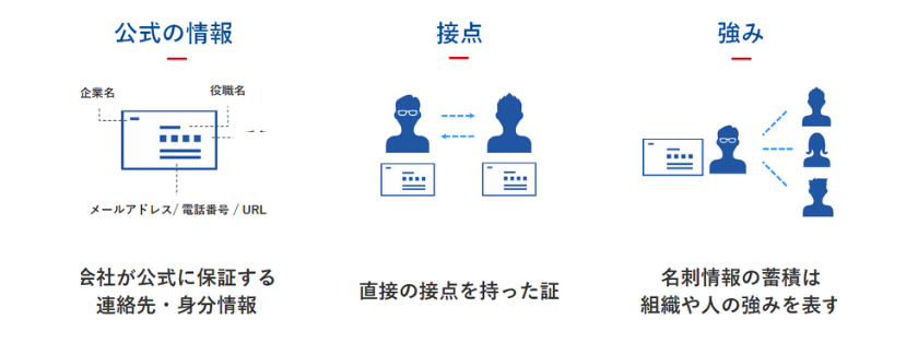 Feature of business card JP