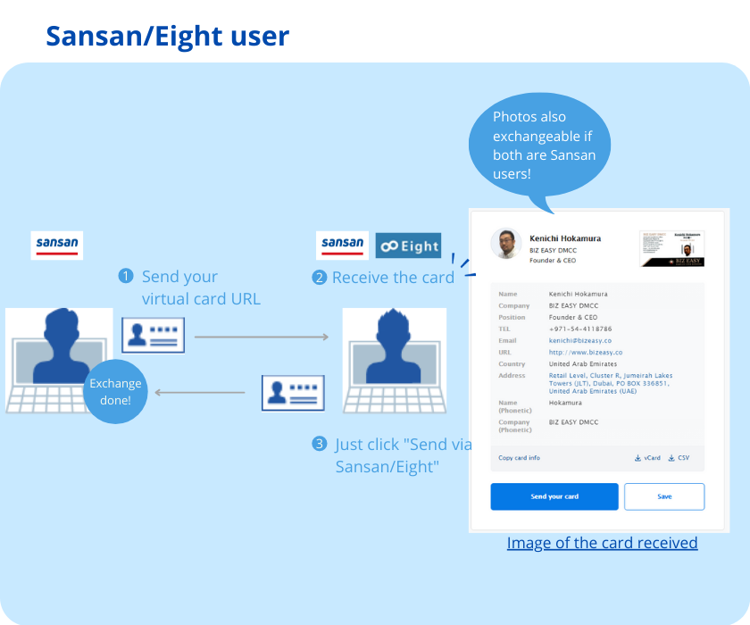 How to exchange cards for Sansan Eight users