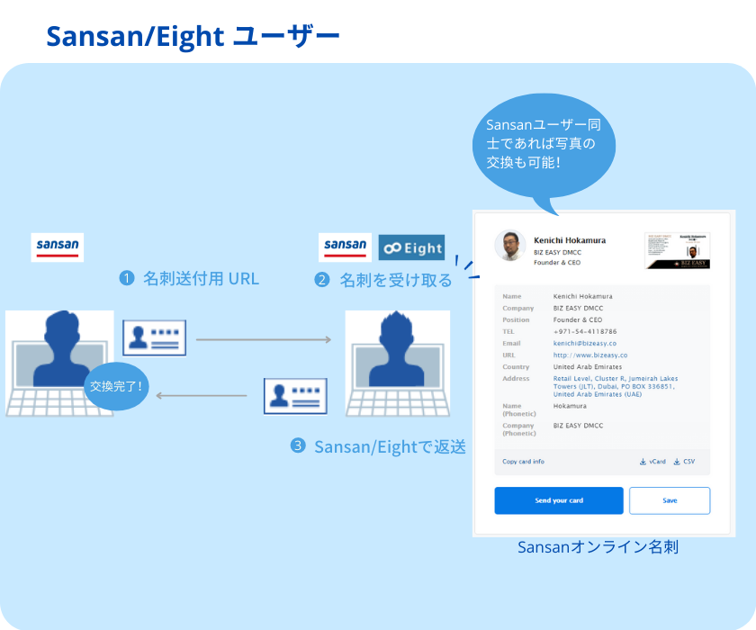 SansanEight user exchange JP