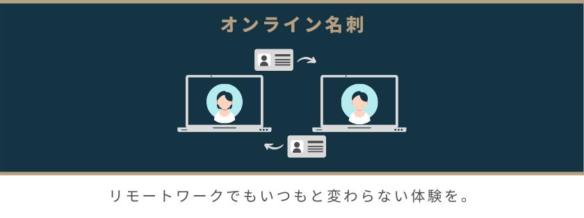 Virtual card blog banner JP