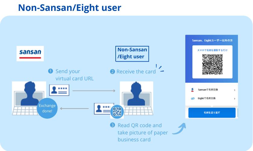 Non-Sansan Eight user exchange